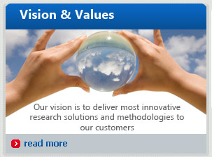 Vision & Values - Access Retail